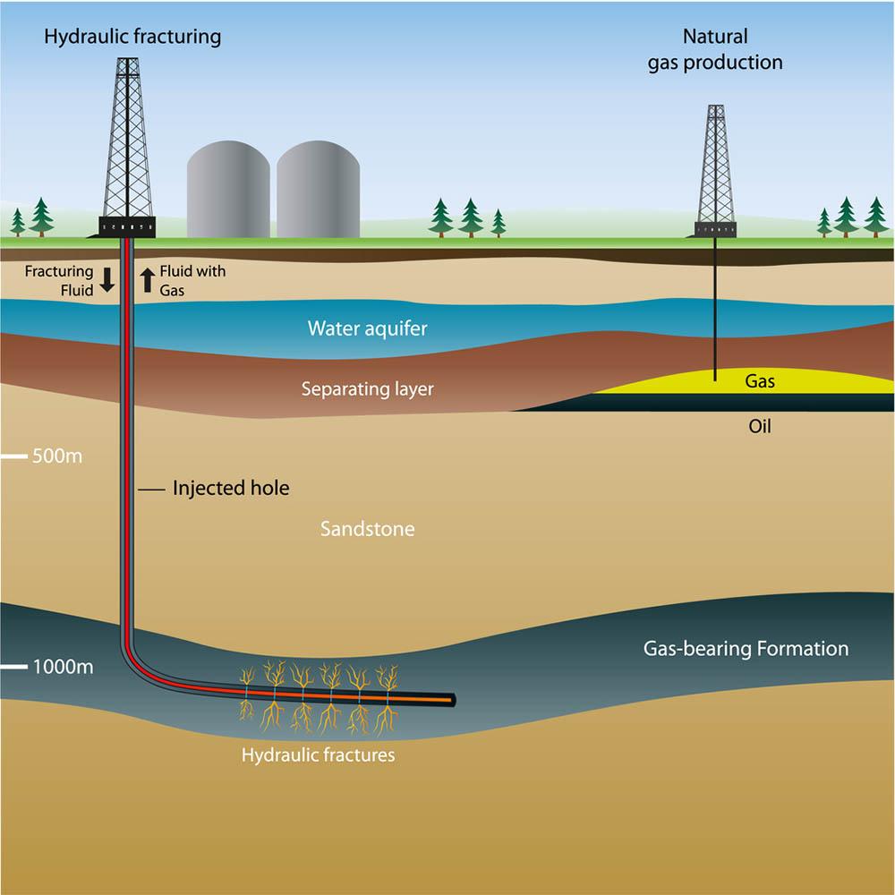 Ангел Гаджев: Проблемът с шистовия газ е проблем на националната сигурност